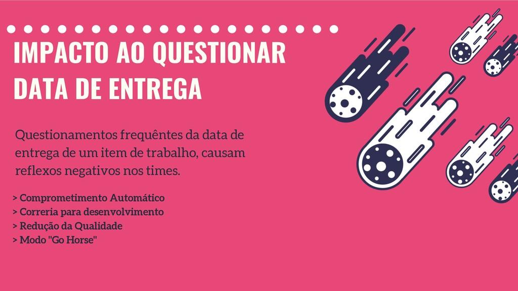 IMPACTO AO QUESTIONAR DATA DE ENTREGA Questiona...
