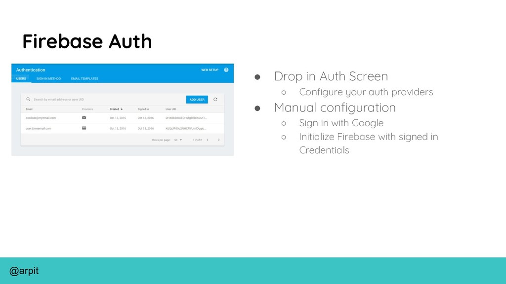 @arpit Firebase Auth ● Drop in Auth Screen ○ Co...