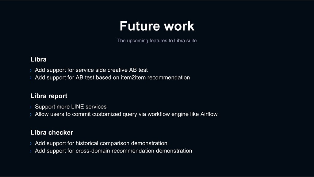 The upcoming features to Libra suite › Support ...