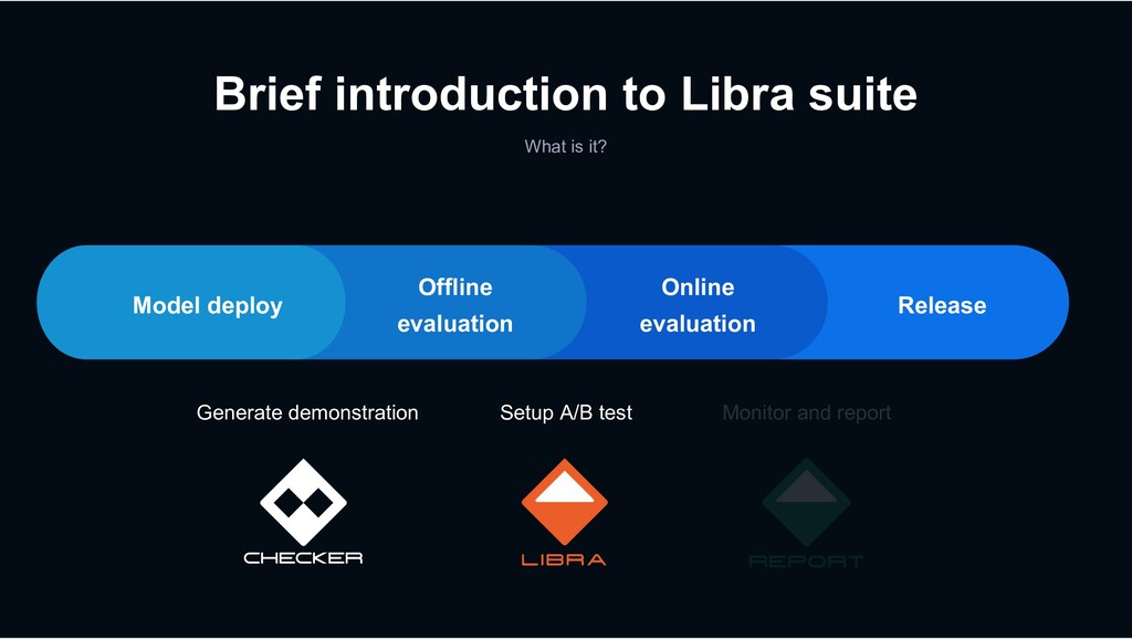 Brief introduction to Libra suite What is it? O...