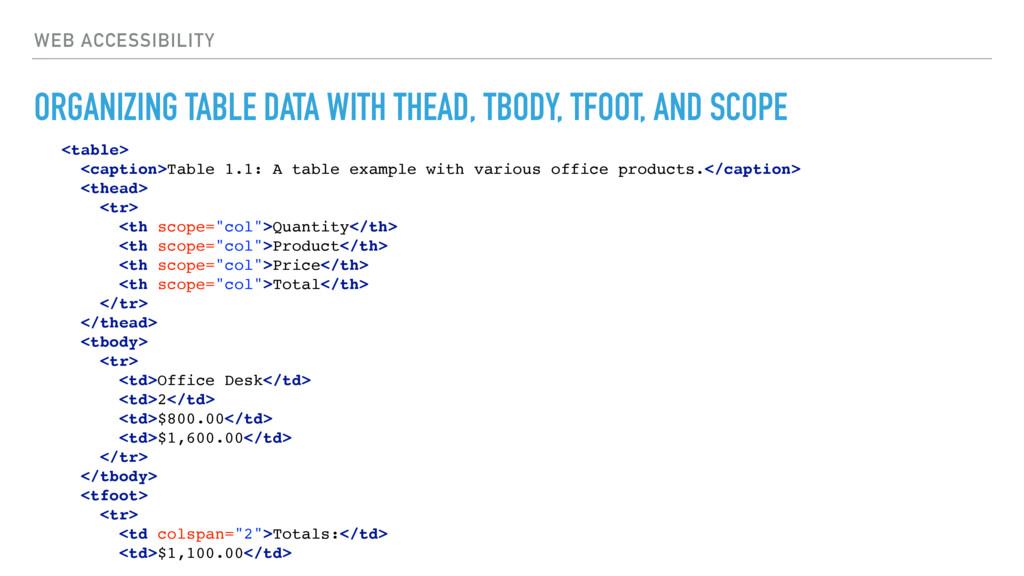WEB ACCESSIBILITY <table> <caption>Table 1.1: A...
