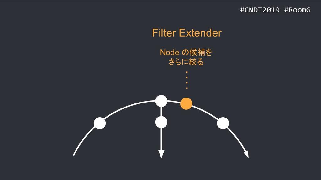 #CNDT2019 #RoomG Filter Extender Node の候補を さらに絞る