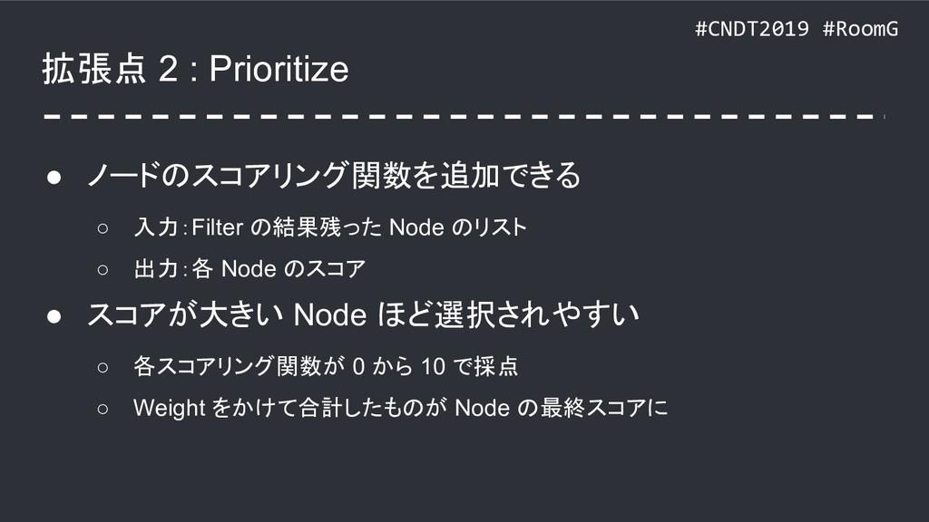 #CNDT2019 #RoomG 拡張点 2 : Prioritize ● ノードのスコアリン...
