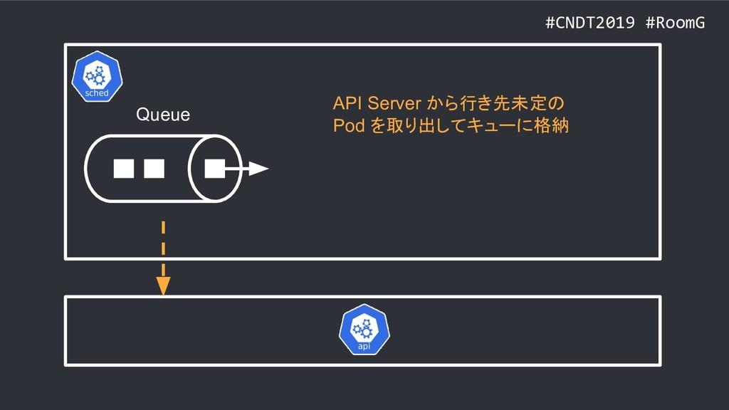 #CNDT2019 #RoomG Queue API Server から行き先未定の Pod ...