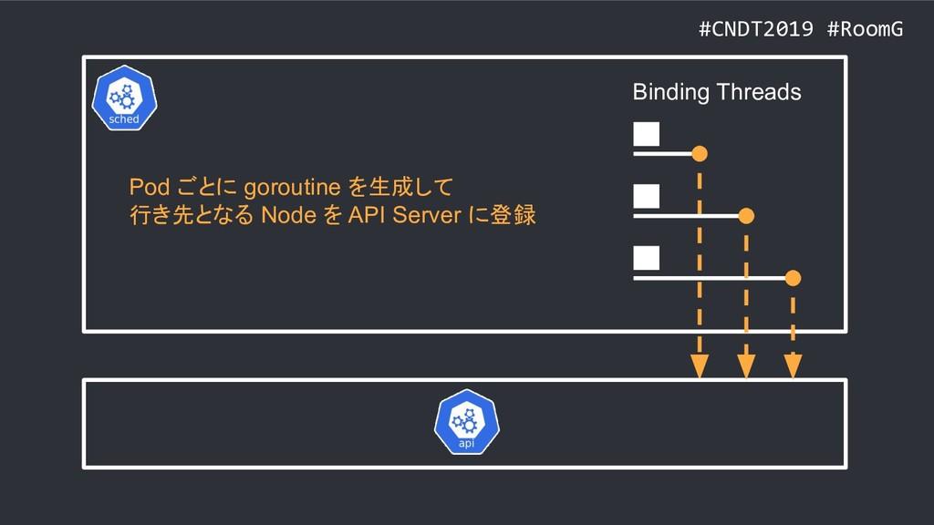 #CNDT2019 #RoomG Binding Threads Pod ごとに gorout...