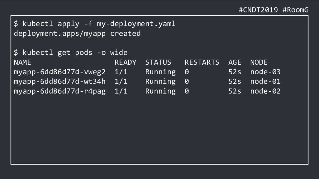 #CNDT2019 #RoomG $ kubectl apply -f my-deployme...