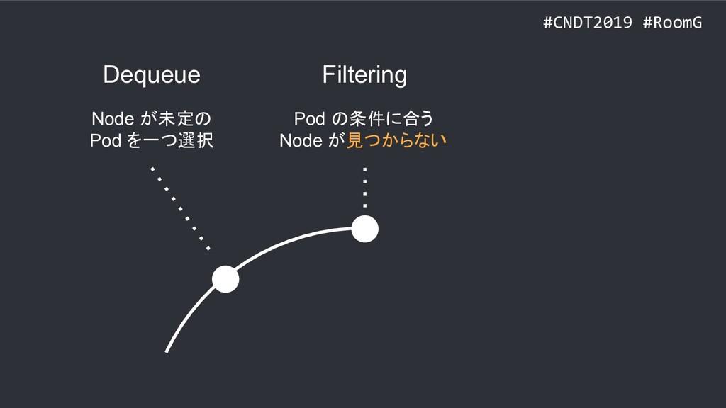 #CNDT2019 #RoomG Dequeue Filtering Node が未定の Po...