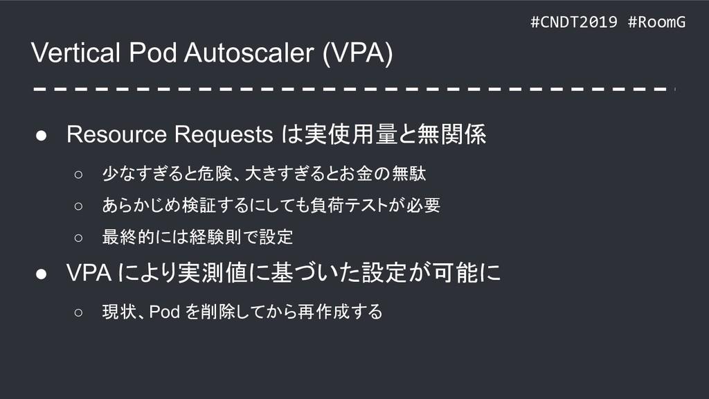 #CNDT2019 #RoomG Vertical Pod Autoscaler (VPA) ...