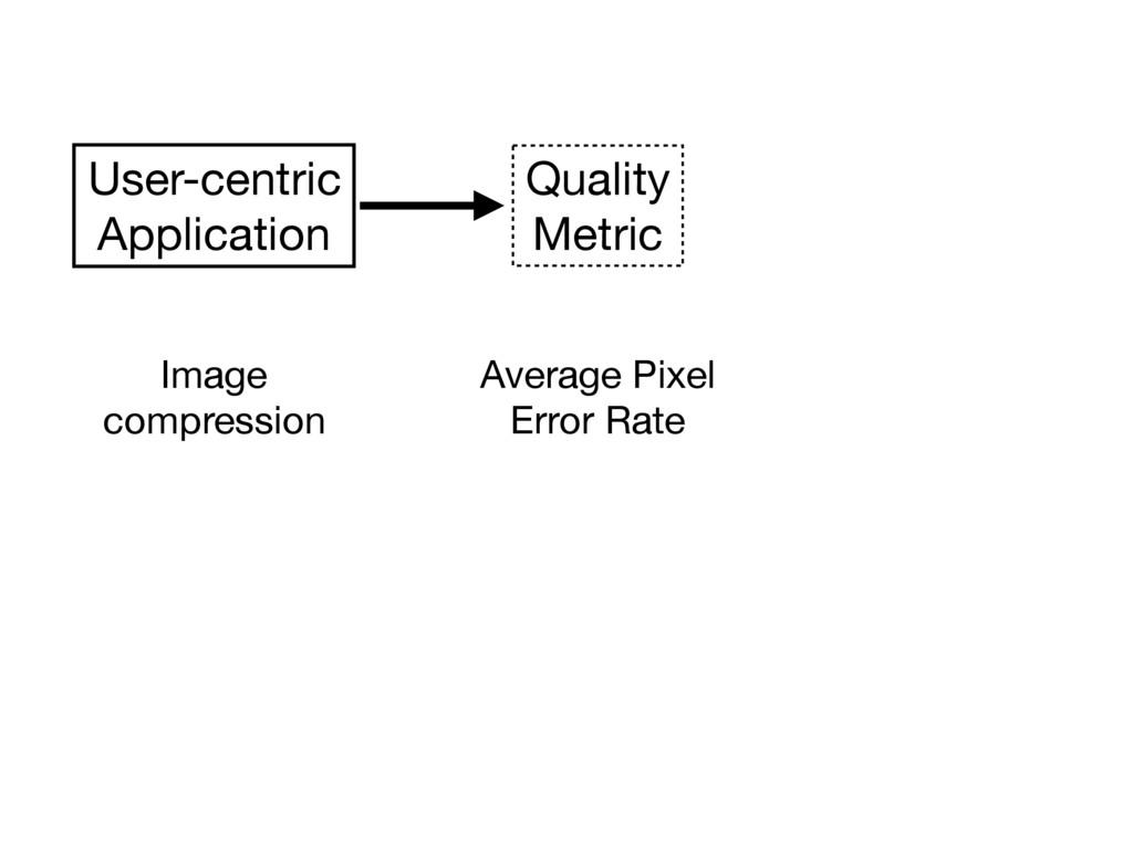 User-centric  Application Image  compression Qu...