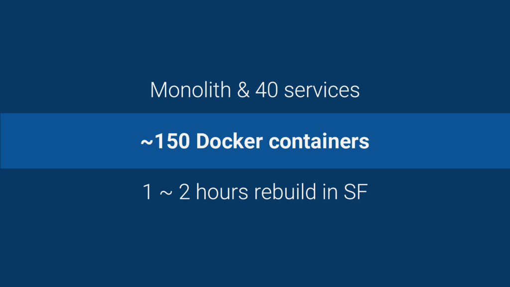 ~150 Docker containers