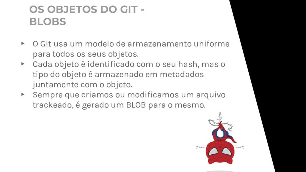 OS OBJETOS DO GIT - BLOBS ▸ O Git usa um modelo...