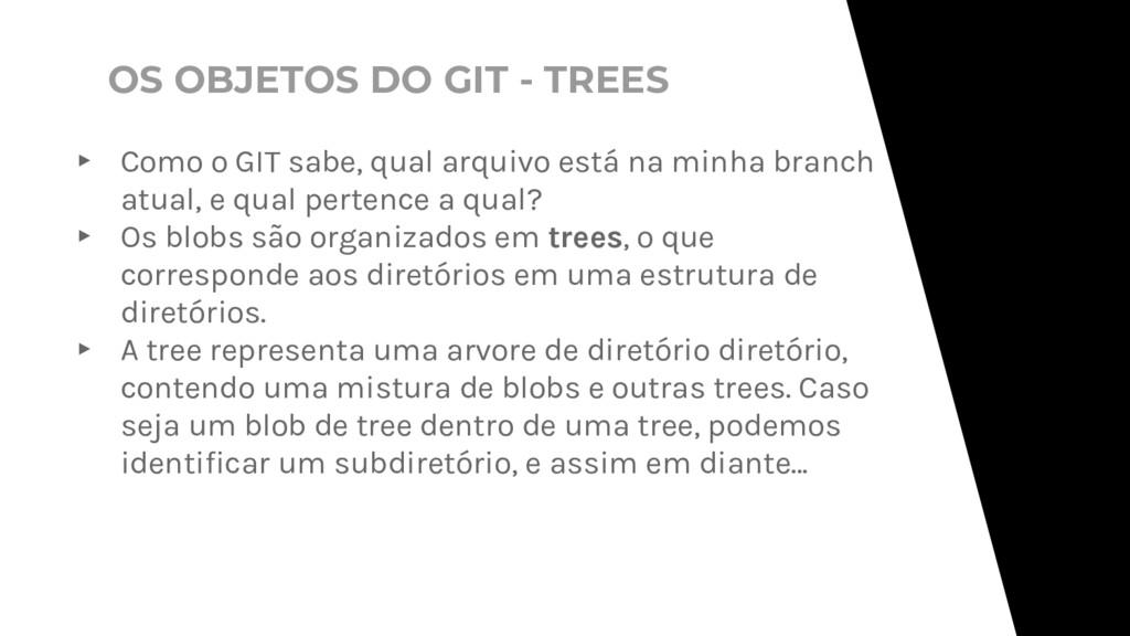 OS OBJETOS DO GIT - TREES ▸ Como o GIT sabe, qu...