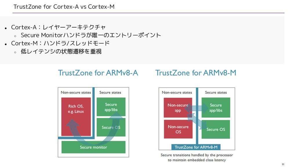 11 TrustZone for Cortex-A vs Cortex-M ● Cortex-...