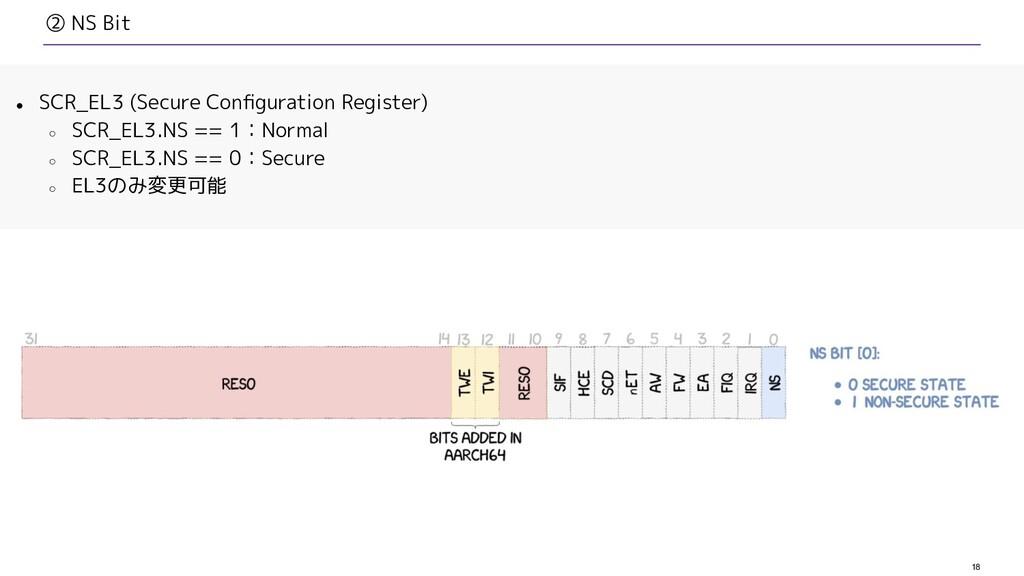 18 ② NS Bit ● SCR_EL3 (Secure Configuration Regi...