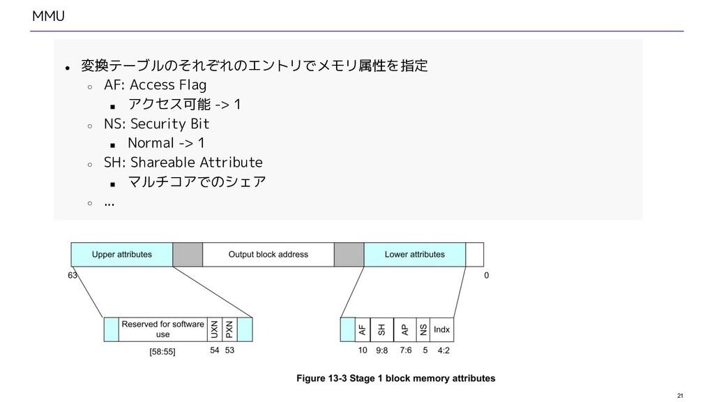 21 MMU ● 変換テーブルのそれぞれのエントリでメモリ属性を指定 ○ AF: Access...