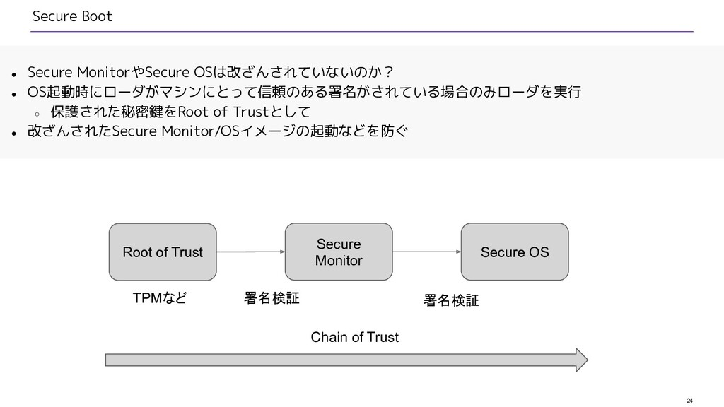 24 Secure Boot ● Secure MonitorやSecure OSは改ざんされ...
