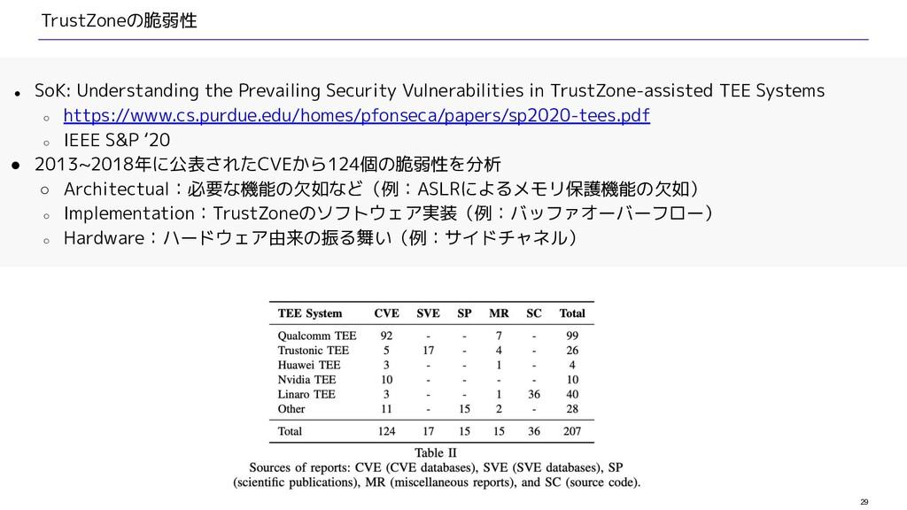 29 TrustZoneの脆弱性 ● SoK: Understanding the Preva...