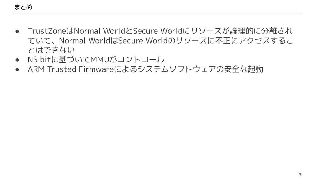 30 まとめ ● TrustZoneはNormal WorldとSecure Worldにリソ...