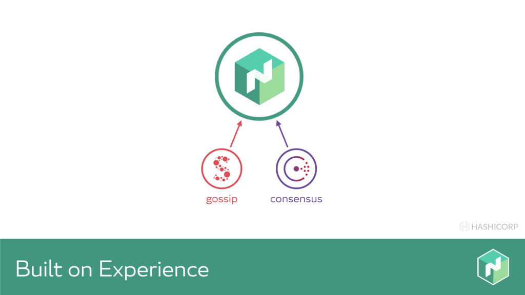 HASHICORP Built on Experience gossip consensus