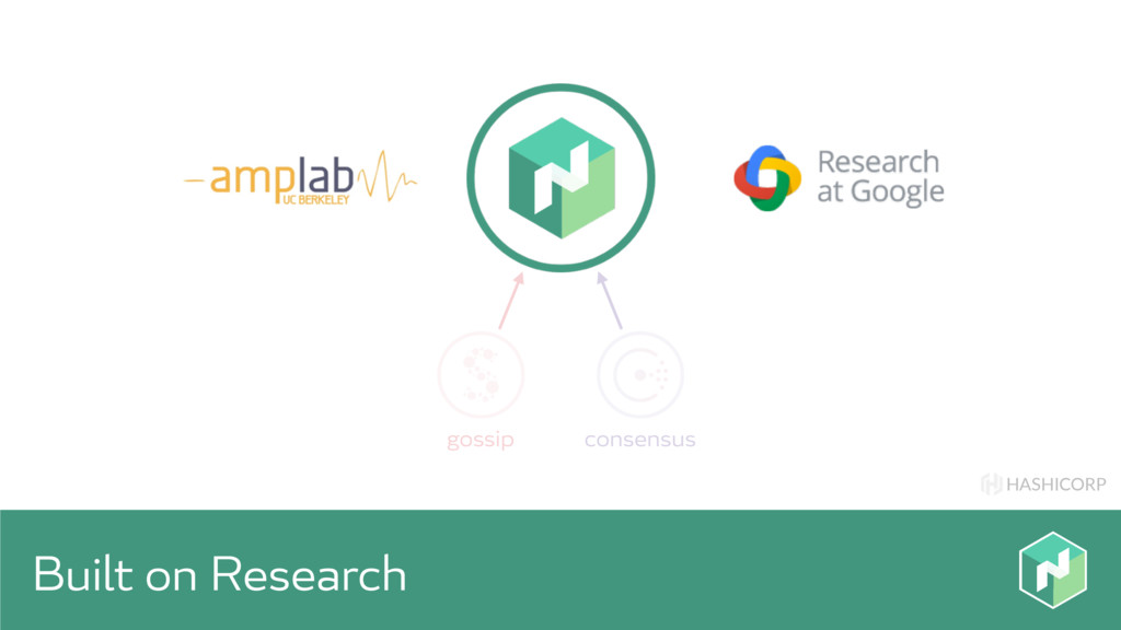 HASHICORP Built on Research gossip consensus