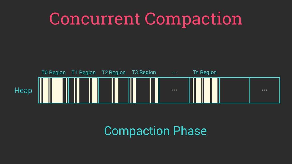 Concurrent Compaction Heap ... T0 Region T1 Reg...