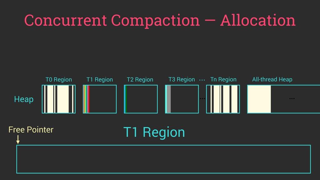 Concurrent Compaction — Allocation Heap ... T0 ...