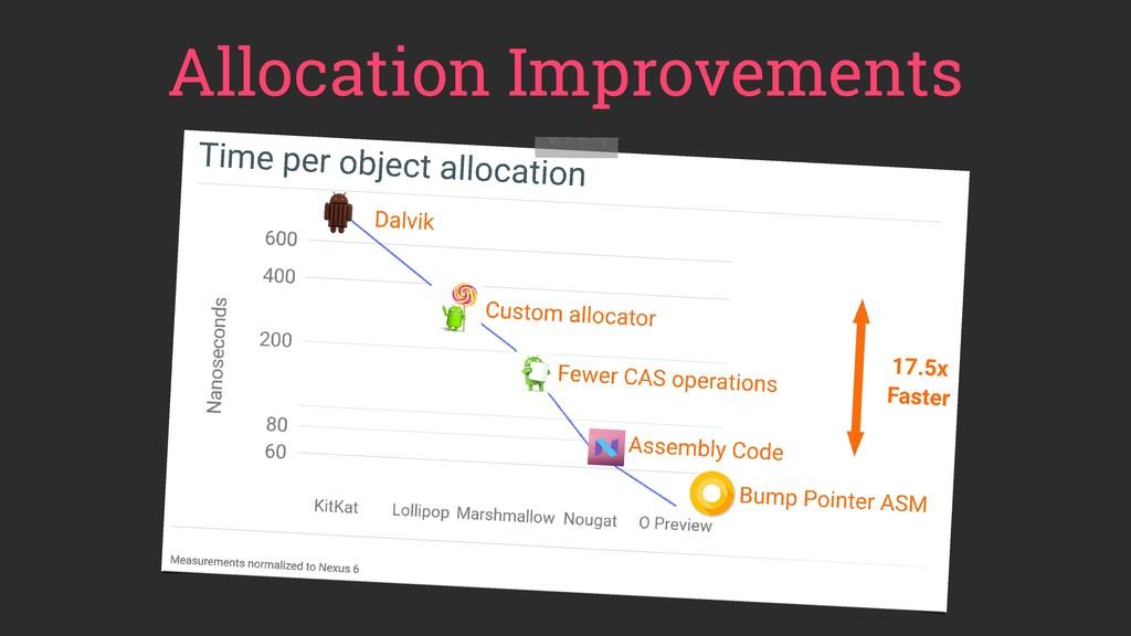 Allocation Improvements