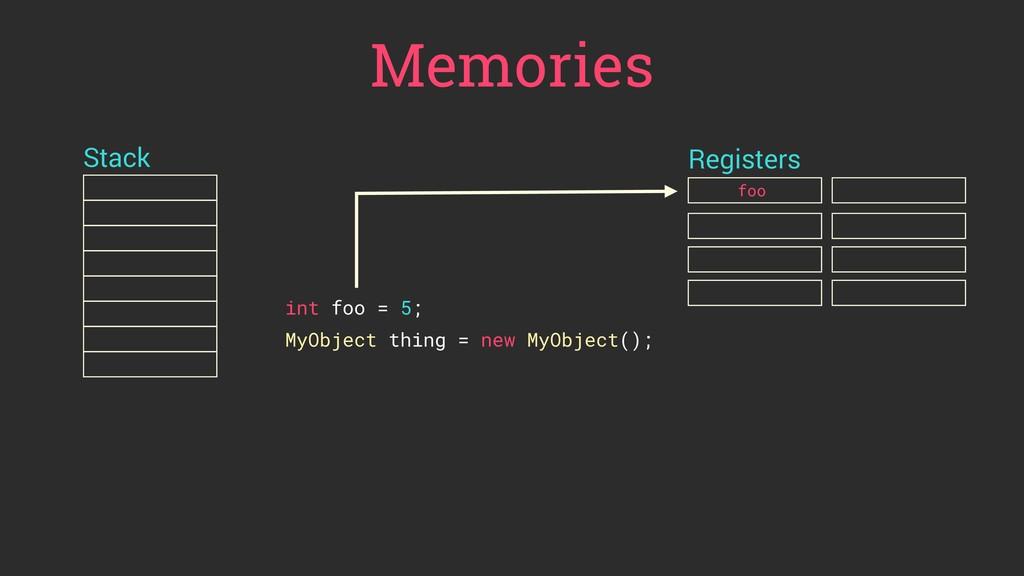 Memories Stack Registers int foo = 5; MyObject ...