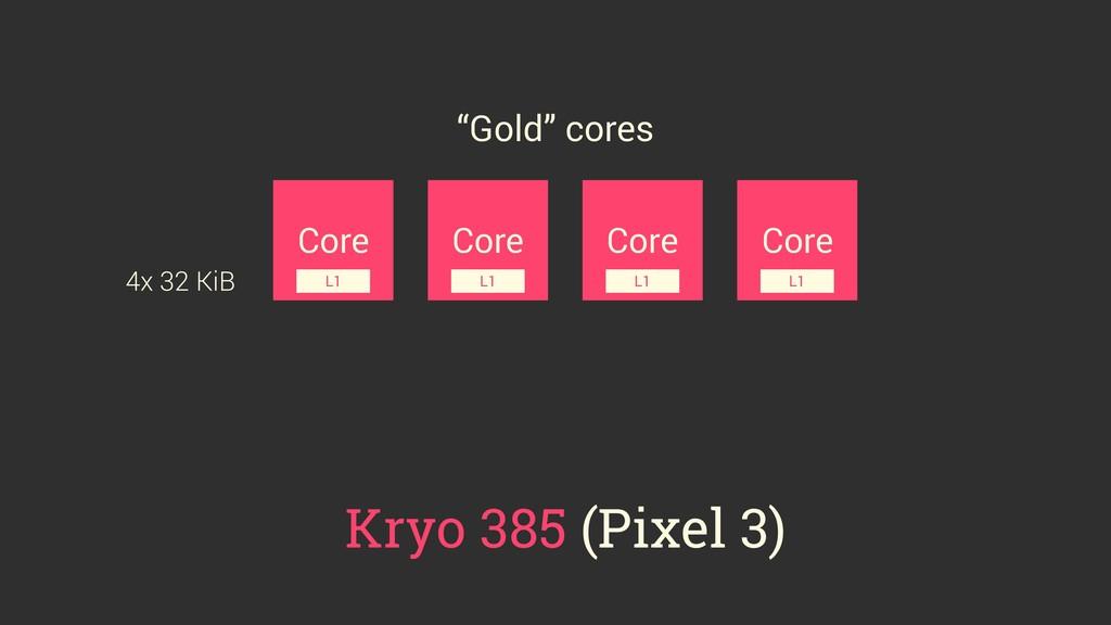 Core Core Core Core L1 L1 L1 L1 Kryo 385 (Pixel...