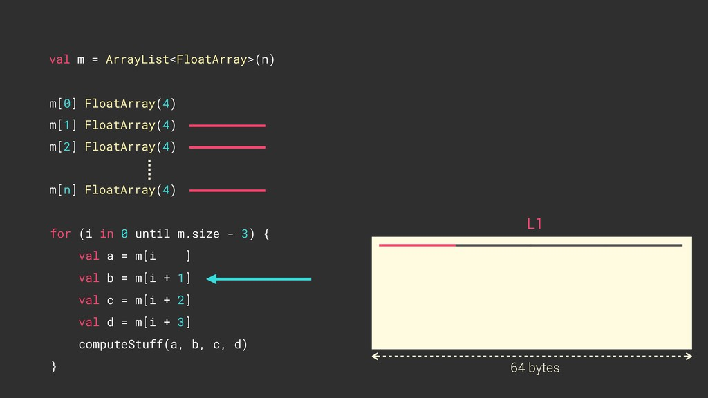 m[0] FloatArray(4) m[1] FloatArray(4) m[2] Floa...