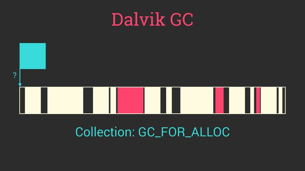 Collection: GC_FOR_ALLOC Dalvik GC ?