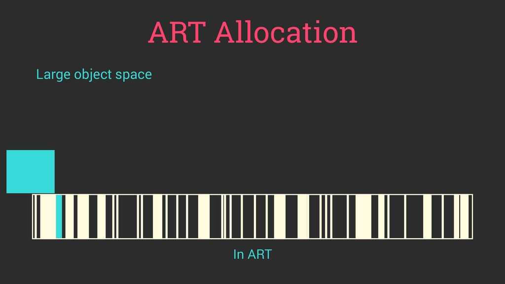 ART Allocation Large object space In ART