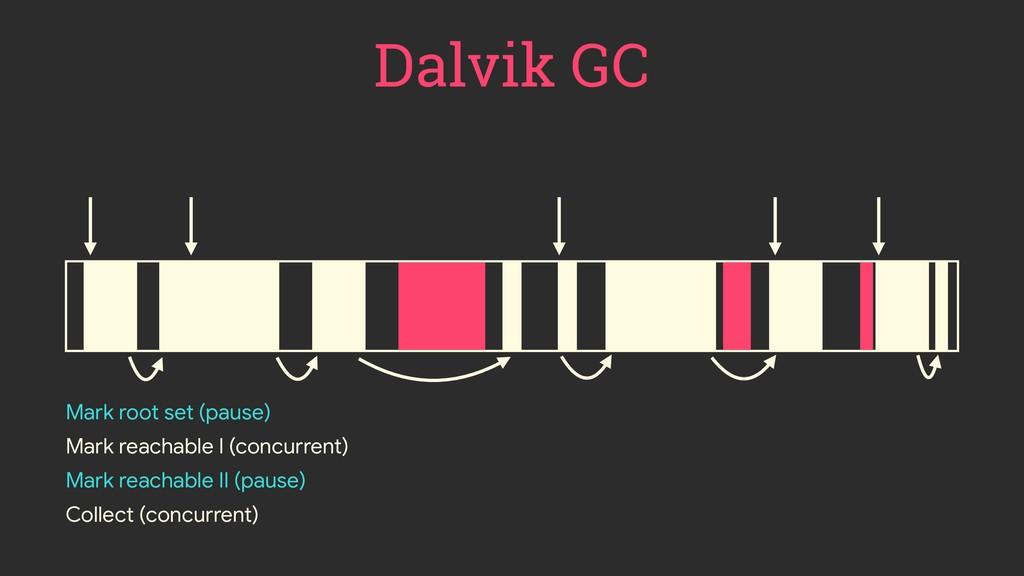Dalvik GC Mark root set (pause) Mark reachable ...