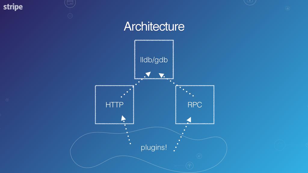Architecture lldb/gdb HTTP RPC plugins!