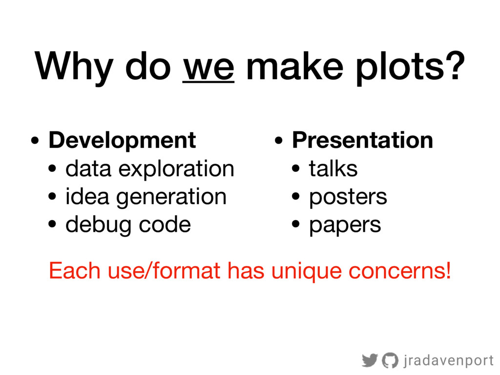 Why do we make plots? • Development • data expl...