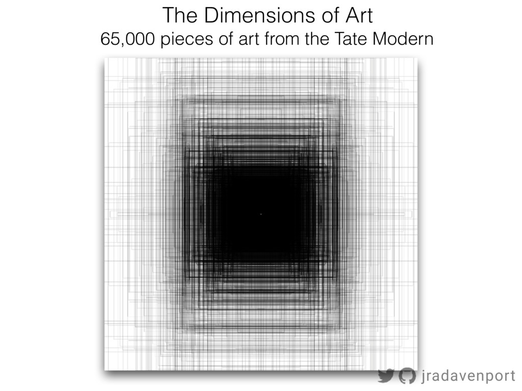The Dimensions of Art 65,000 pieces of art from...