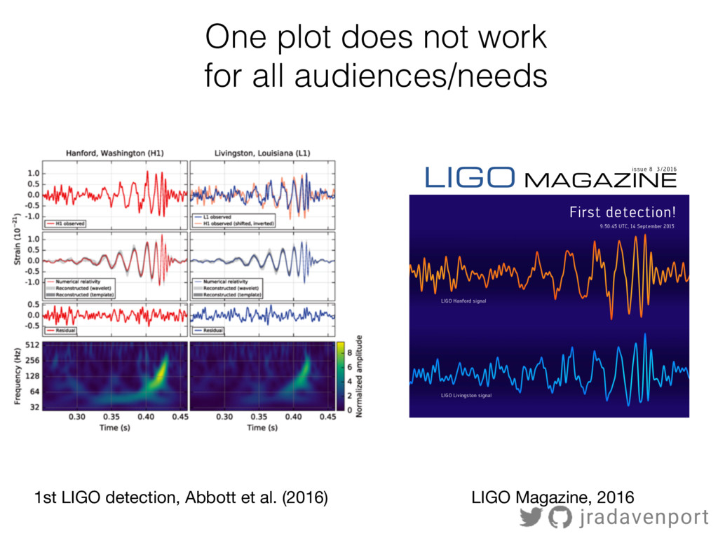 One plot does not work for all audiences/needs ...