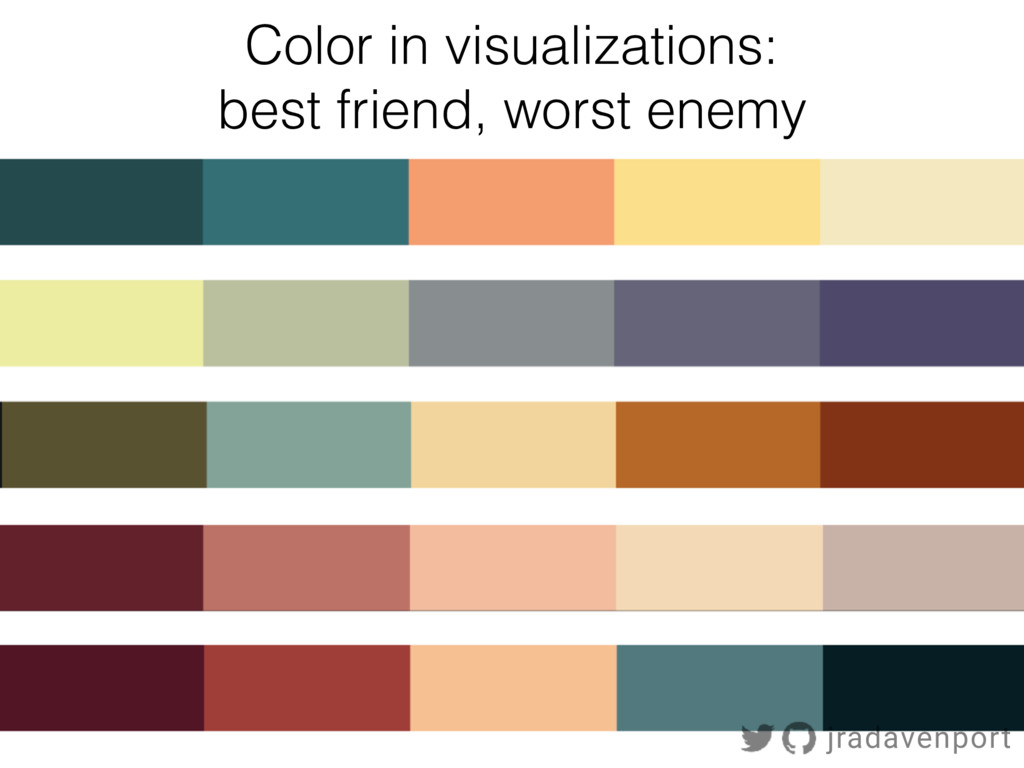 Color in visualizations: best friend, worst ene...