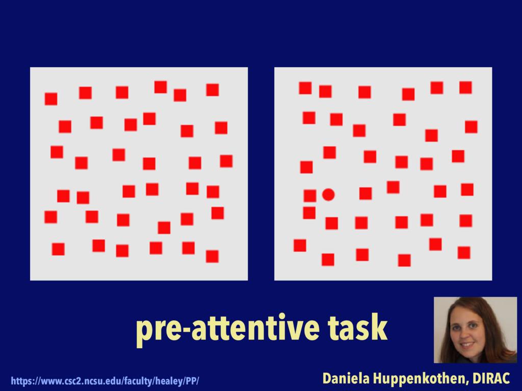 pre-attentive task https://www.csc2.ncsu.edu/fa...
