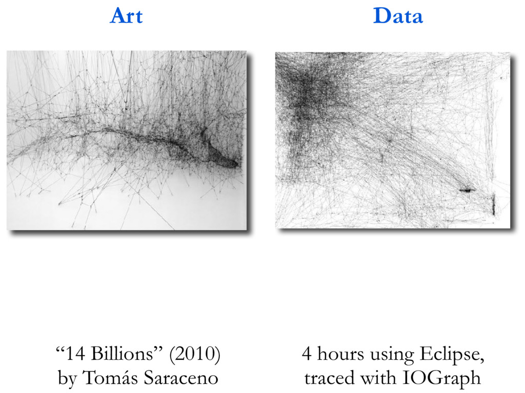 Data Art 4 hours using Eclipse, traced with IOG...