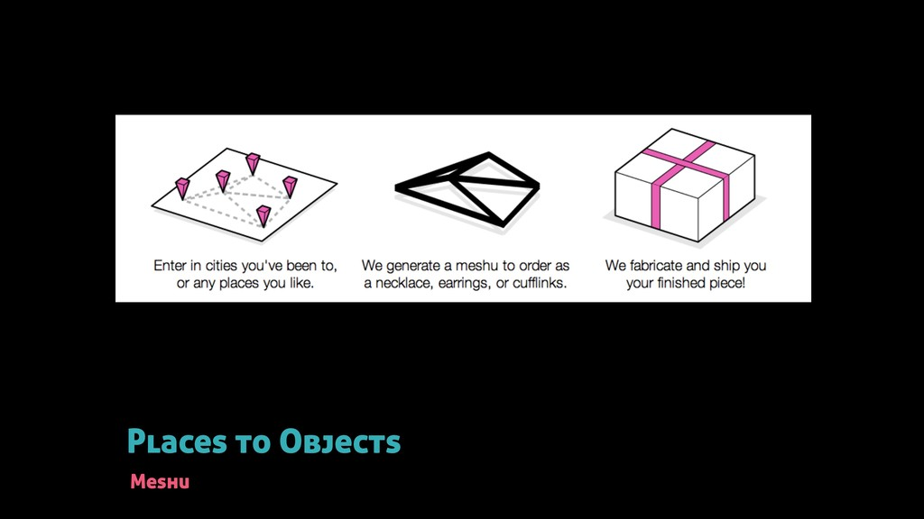Meshu Places to Objects