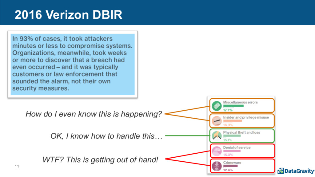 11 2016 Verizon DBIR OK, I know how to handle t...