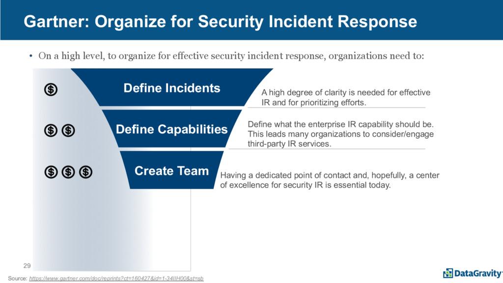 29 Gartner: Organize for Security Incident Resp...