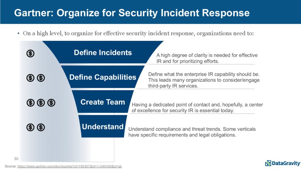 30 Gartner: Organize for Security Incident Resp...