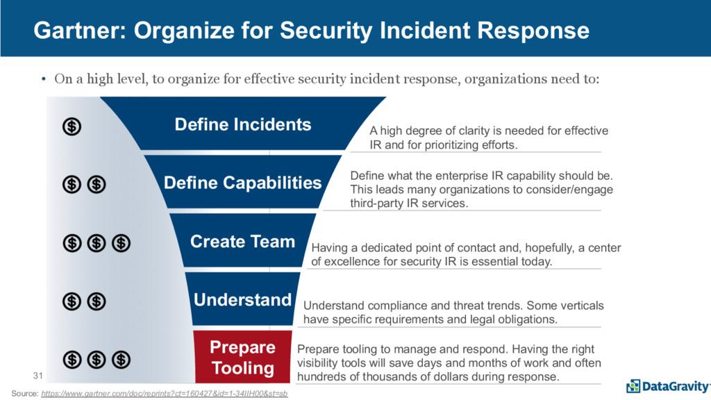 31 Gartner: Organize for Security Incident Resp...