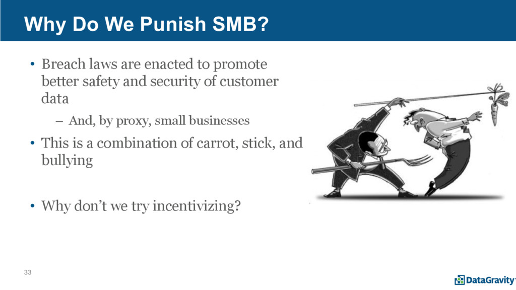 33 Why Do We Punish SMB? • Breach laws are enac...