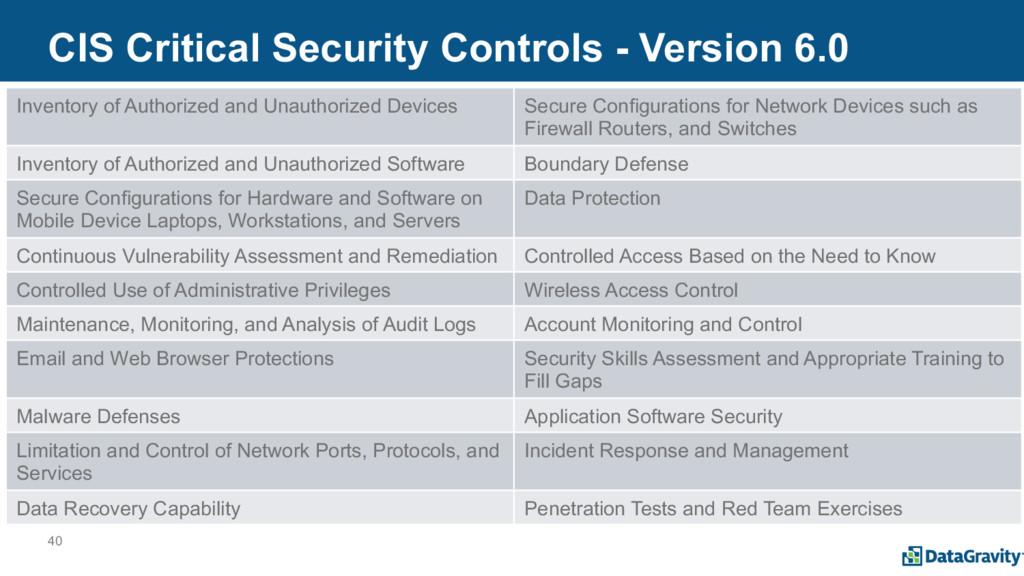 40 CIS Critical Security Controls - Version 6.0...