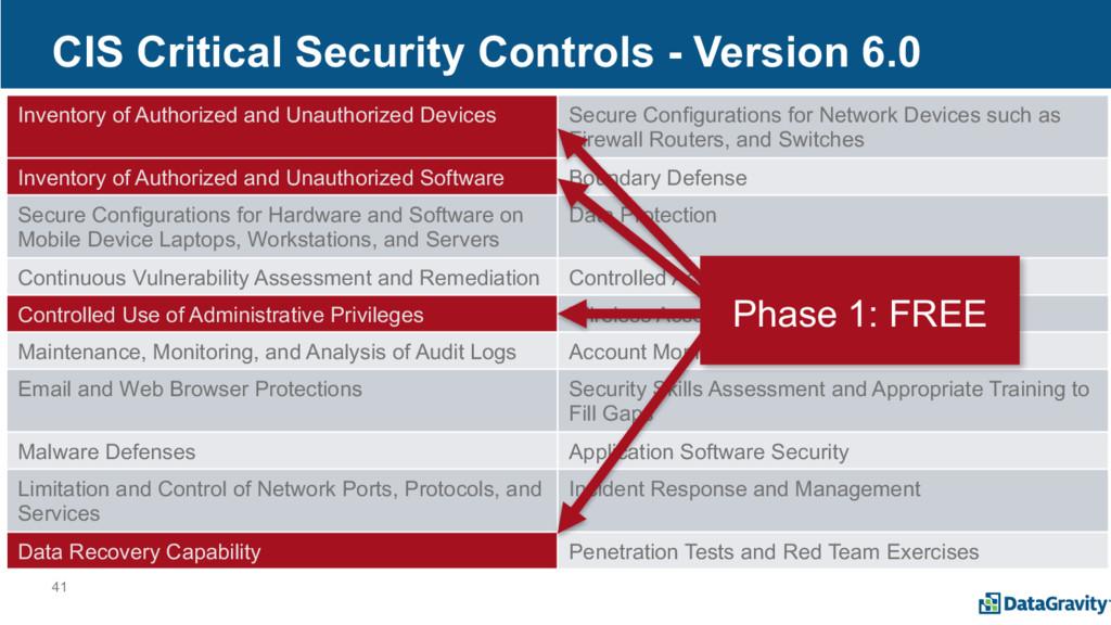 41 CIS Critical Security Controls - Version 6.0...