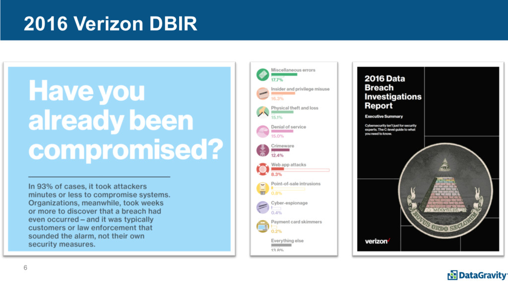 6 2016 Verizon DBIR