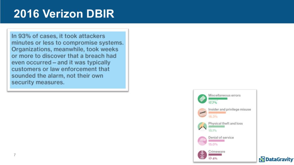 7 2016 Verizon DBIR